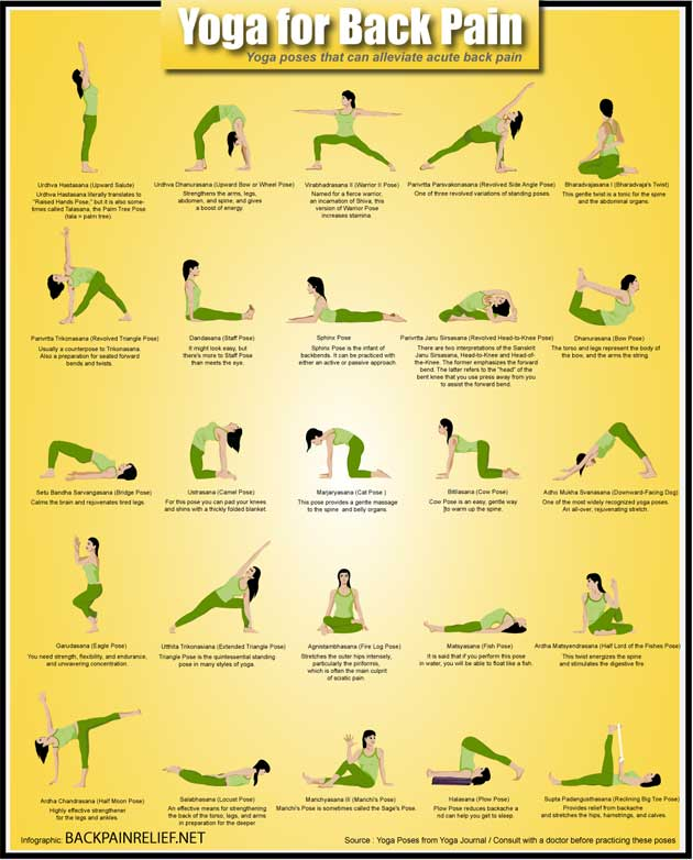 yoga-for-back-pain-infographic